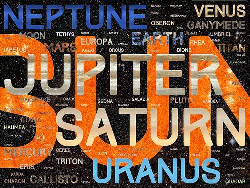 De Namen van het Zonnestelsel - versie 2: teksturen van