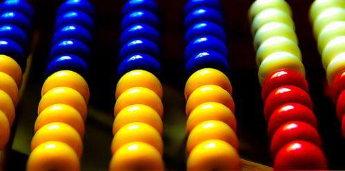 Telraam - Abacus