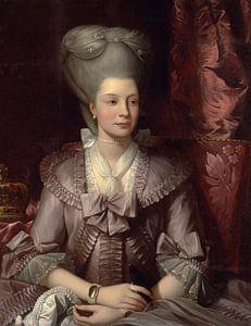 Königin Charlotte, Benjamin West