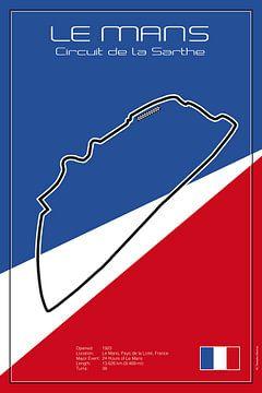 Racetrack Le Mans van Theodor Decker