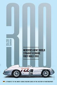 Mercedes 300SLR Mille Miglia