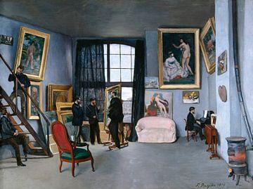 Bazille's Studio, Frédéric Bazille