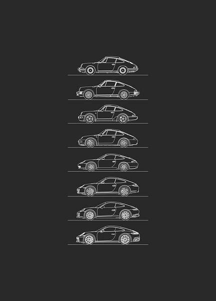 Porsche 911 Entwicklung von Artlines Design