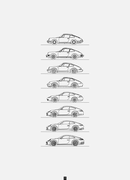 Porsche 911 Evolution von Artlines Design