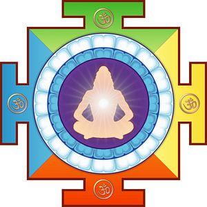Tiefempfundene Meditation - Das Licht der Natur des Bewusstseins