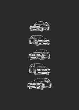 BMW M3 FTQ Entwicklung