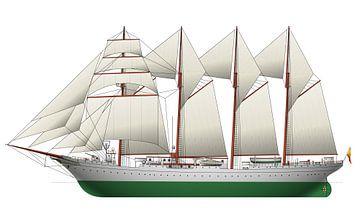 Juan Sebastián de Elcano van