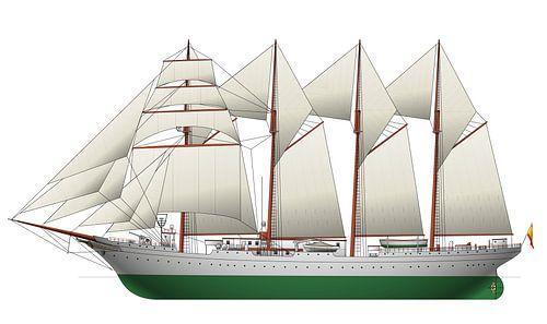 Juan Sebastián de Elcano sur