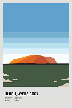 Australië - Uluru van Walljar