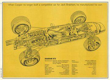 Publicity vintage 1965 BRABHAM BT3 sur Jaap Ros