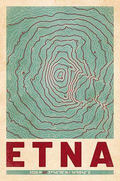 Etna | Kaarttopografie (Retro) van ViaMapia