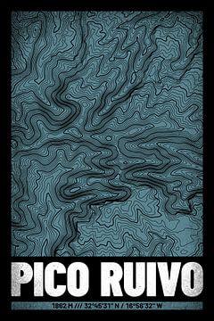 Pico Ruivo | Topographie de la carte (Grunge) sur ViaMapia