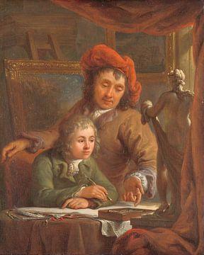 Die Zeichenstunde, Abraham van Strij
