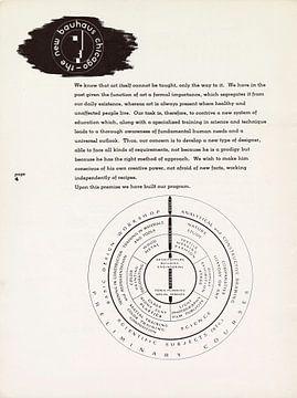 Das neue Bauhaus, Lehrplan des Kurses - László Moholy-Nagy, 1937 von Atelier Liesjes