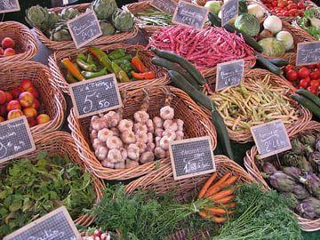 Markt in Frankrijk van