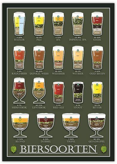 Biersoorten