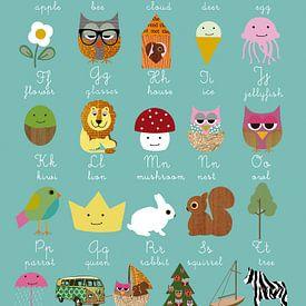 Kinder lieben Bilder! Poster und Leinwände mit farbenfrohen, spannenden und anschaulichen Motiven dekorieren Kinderzimmer und Jugendzimmer. Für die ganz Kleinen besonders wertvoll: Lernposter mit Alphabet, Zahlen, Geografie oder Tieren.