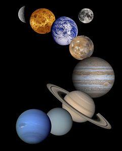 Planeten in ons zonnestelsel, NASA compilatie van