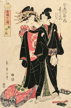 Kikugawa Eizan. Uur van het konijn
