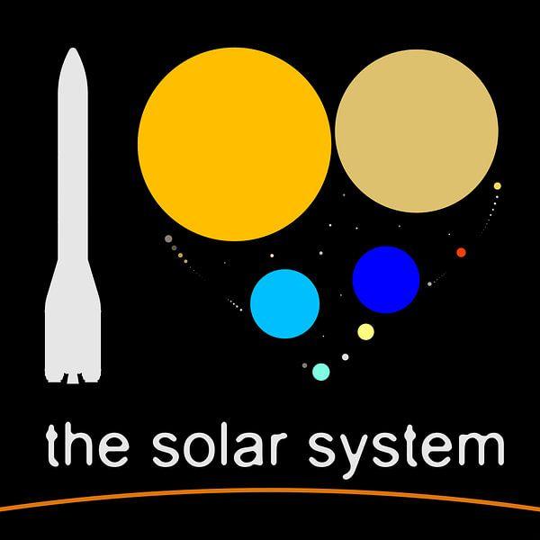 J'aime le système solaire sur Frans Blok