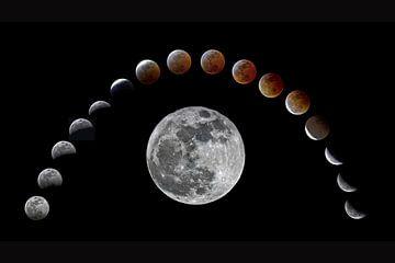 Mondfinsternis von