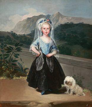 María Teresa de Borbón y Vallabriga, später Condesa de Chinchón, Francisco Goya