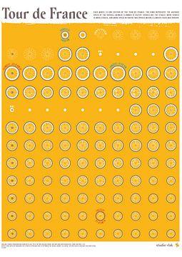 Tour de France 2019 Termine Poster von Studio Vlak