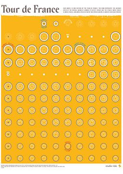 Tour de France 2019 data poster van Studio Vlak