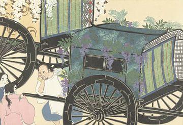 Glyzinie von Kamisaka Sekka, 1909