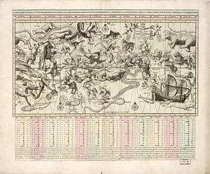 Sterrenkaart van het Hemelse Plein uit 1792
