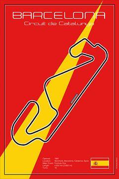 Racetrack Barcelona von Theodor Decker