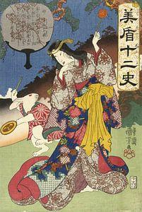 Teken van de haas, Utagawa Kuniyoshi