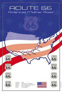 Route66 USA