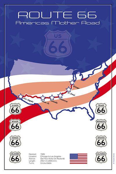 Route66 USA von Theodor Decker