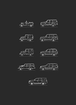 Entwicklung von Toyota-Landkreuzern von Artlines Design