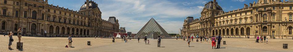 Panorama van het Louvre