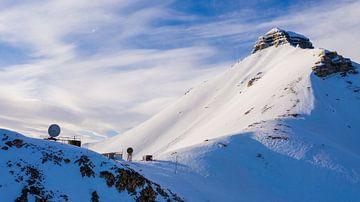 Weerstation op Spitsbergen van SkyLynx