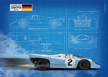 917 Plan directeur sur Theodor Decker