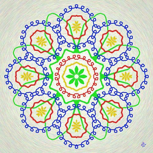 Symmetric composition 87