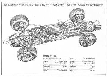 Vintage advertentie 1965 COOPER CAR van Jaap Ros