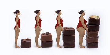 Aankomen door ongezonder te eten, staafdiagram  met humor van Peter Hermus