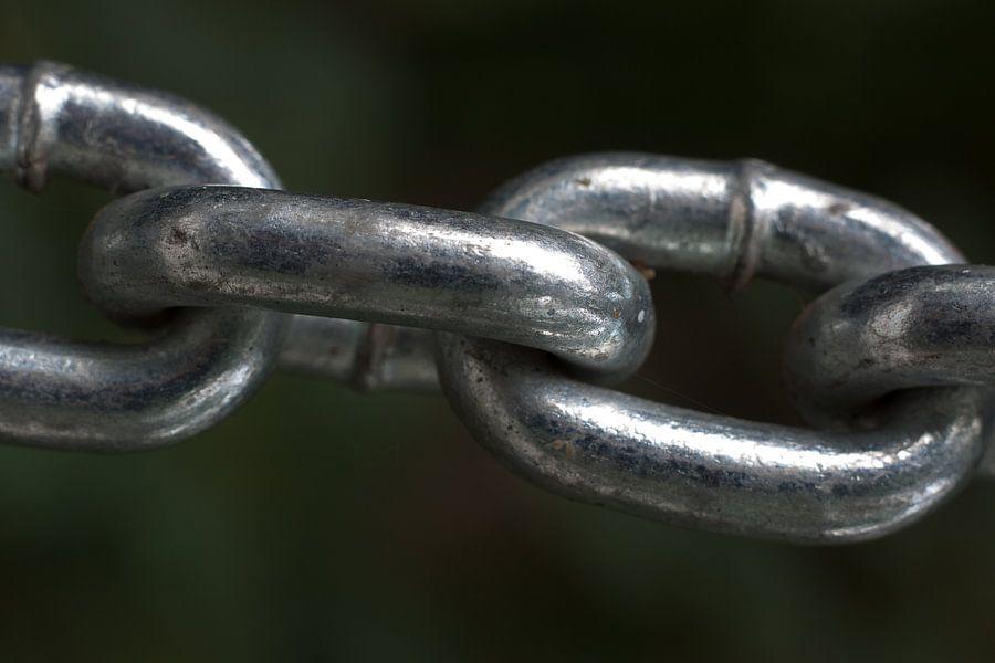the weakest link.. van Maarten Krabbendam