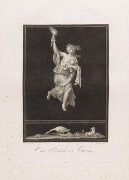 L'heure du jour, 1806