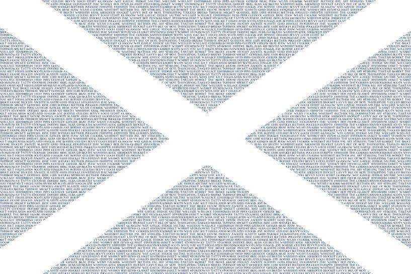Schotse vlag Saltire Saint Andrew's Cross opgebouwd met Schotse woorden van Mike Maes
