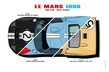 GT40 1966 Drievoudige overwinning van Theodor Decker