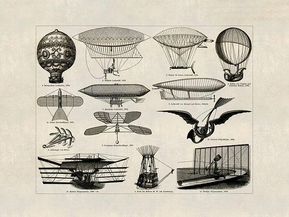 Historische Luchtvaart