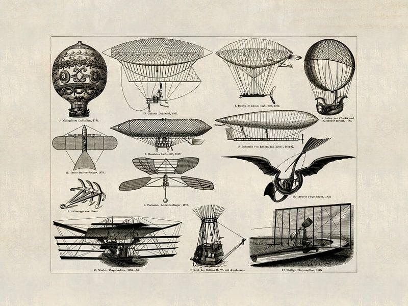 Historische Luchtvaart van Andrea Haase