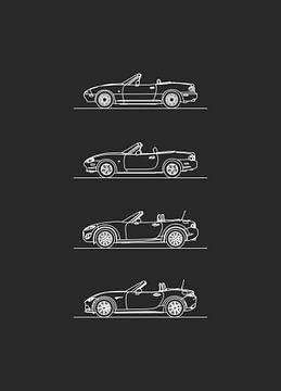 Mazda MX-5 Entwicklung von Artlines Design