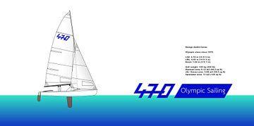 470 Olympische Segelen von