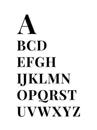 Alfabet, van A tot Z